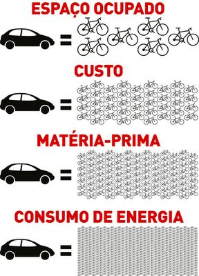 carro_bike_estatistica.eps